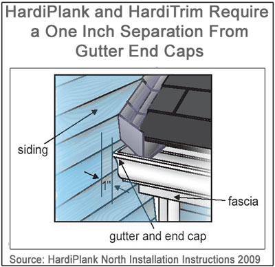 No Drip Edge Roofing Siding Diy Home Improvement Diychatroom