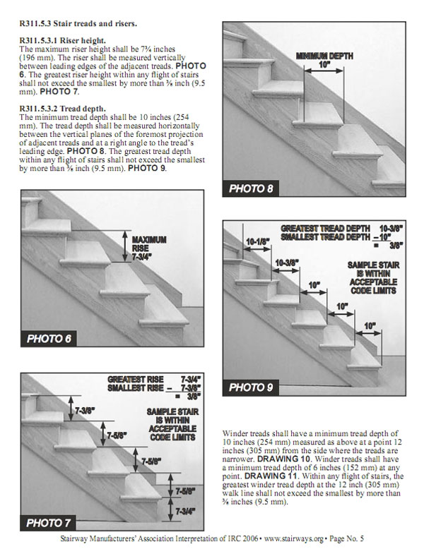 Adding A Stair Landing? Is It Possible?   Carpentry   DIY Chatroom Home  Improvement Forum