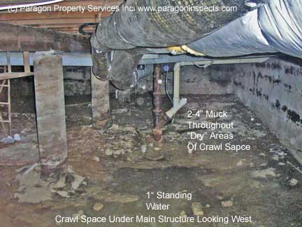 sometimes the cause of a wet basementor crawl space may not be what